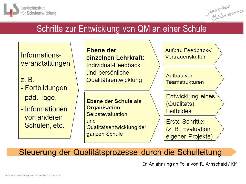 Schritte zur Entwicklung von QM an einer Schule