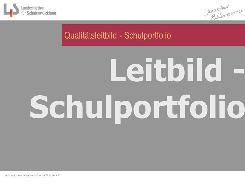 Qualitätsleitbild - Schulportfolio