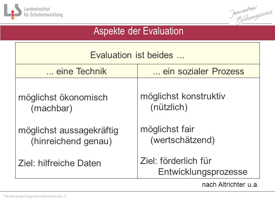 Aspekte der Evaluation