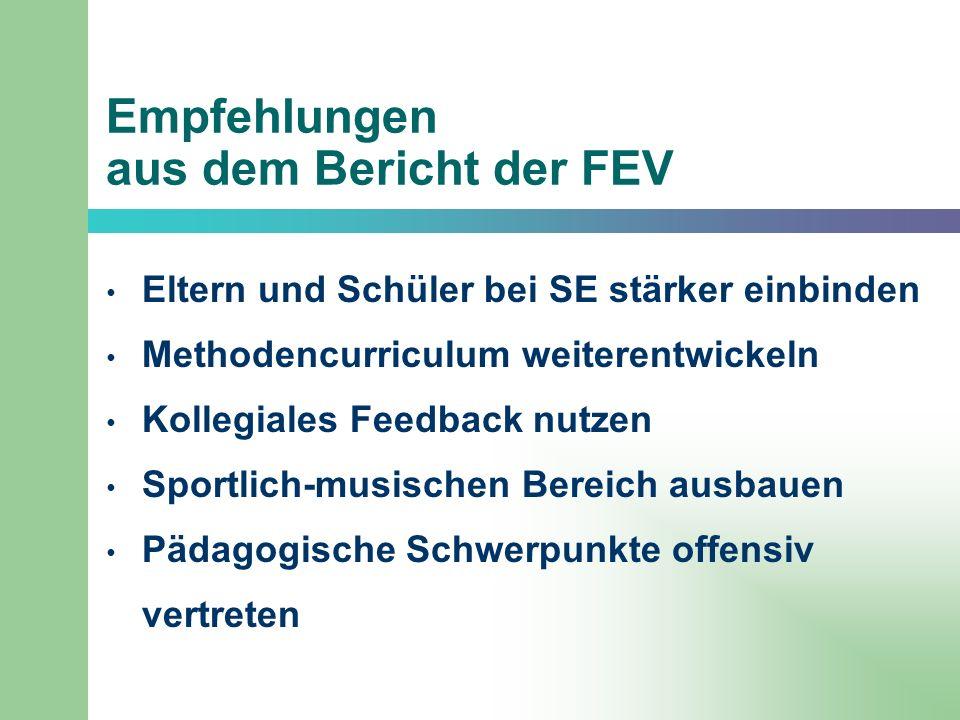 Empfehlungen aus dem Bericht der FEV