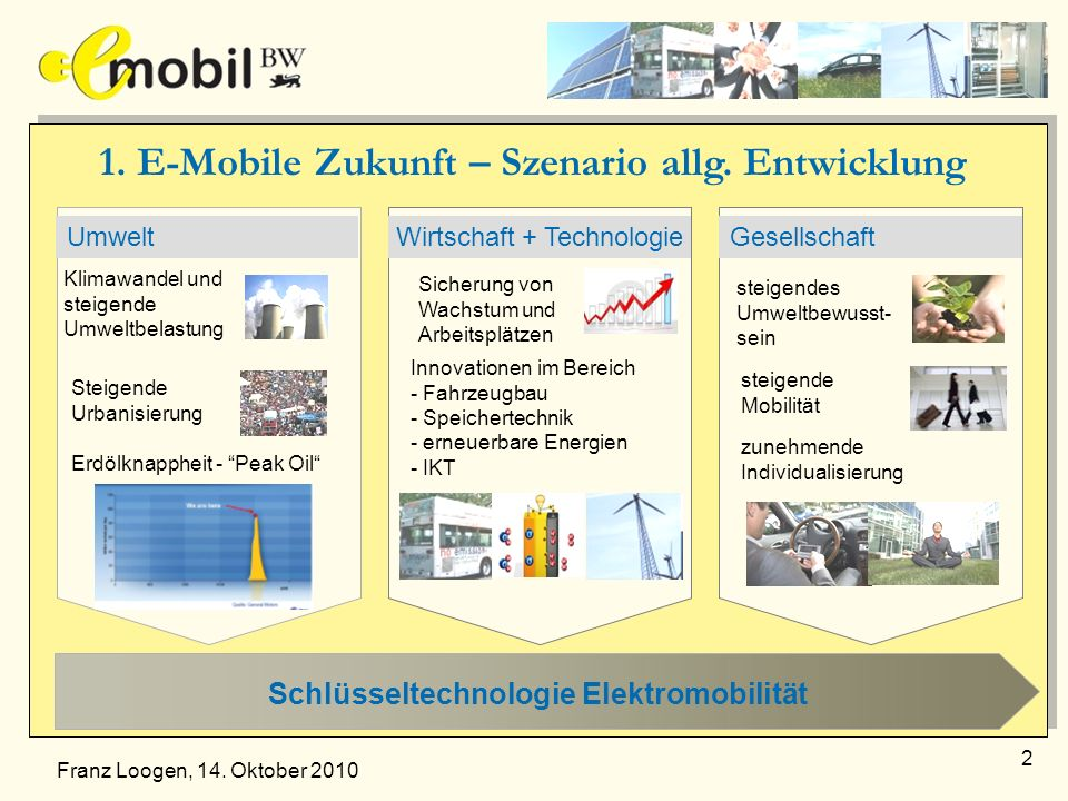 Schlüsseltechnologie Elektromobilität