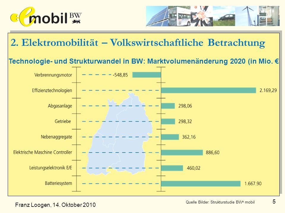 2. Elektromobilität – Volkswirtschaftliche Betrachtung