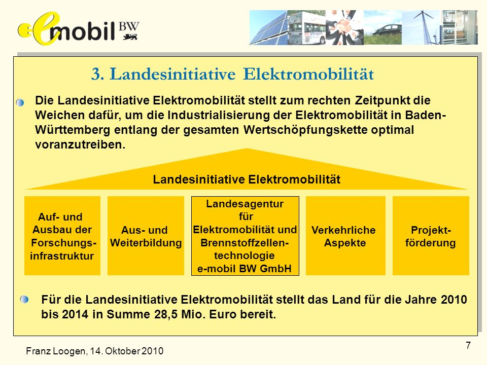 Landesinitiative Elektromobilität