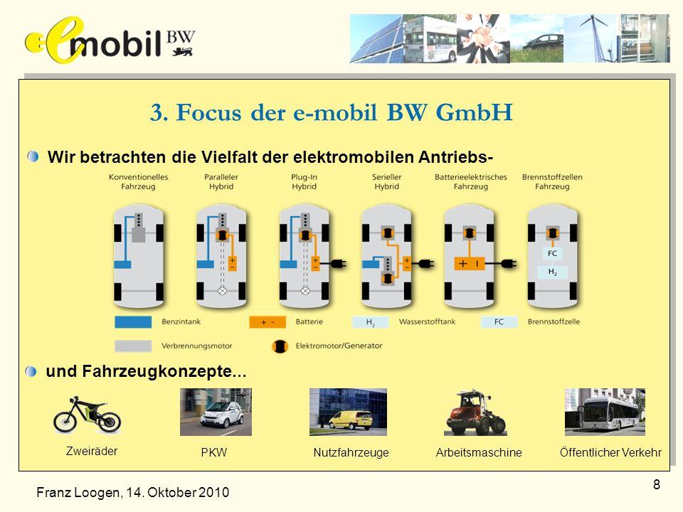 3. Focus der e-mobil BW GmbH