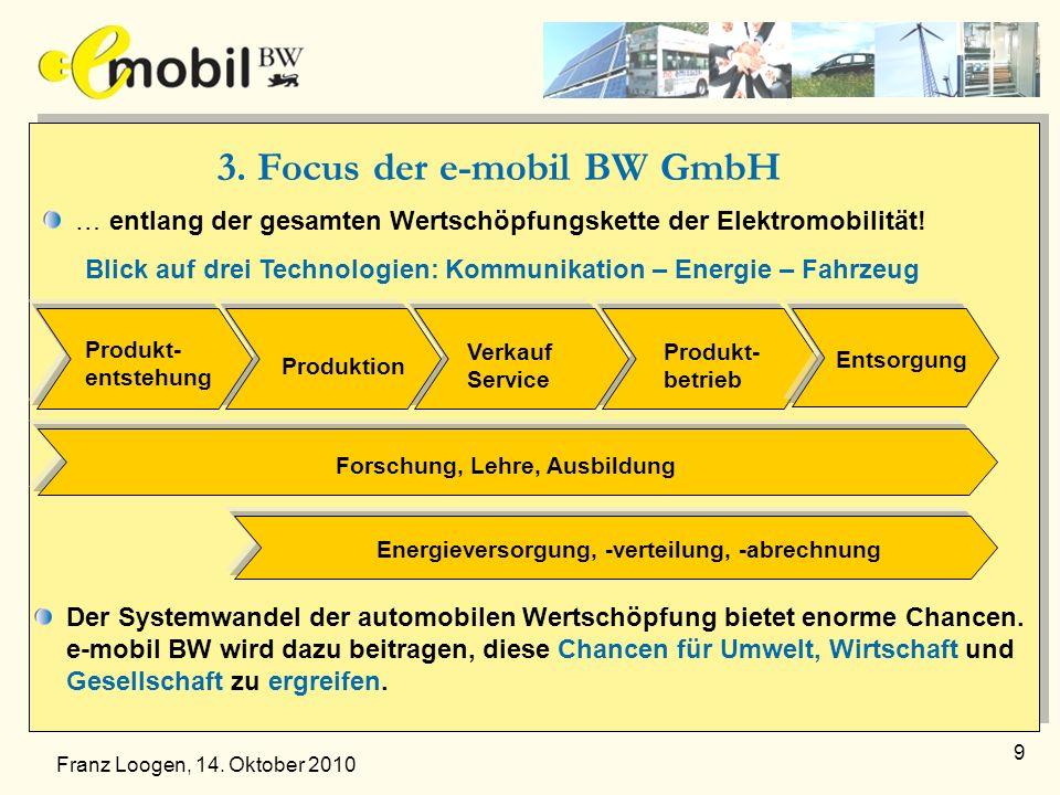 Blick auf drei Technologien: Kommunikation – Energie – Fahrzeug
