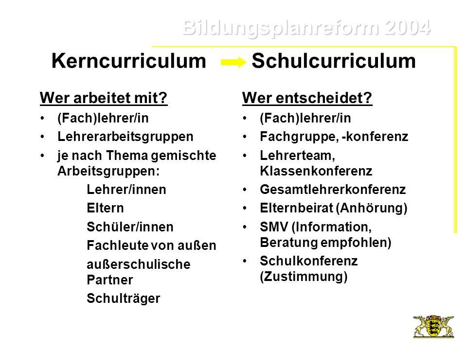 Kerncurriculum Schulcurriculum