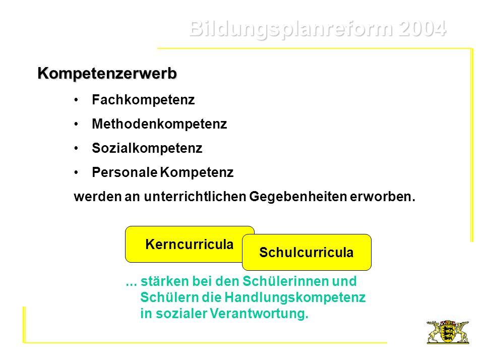 Kompetenzerwerb Fachkompetenz Methodenkompetenz Sozialkompetenz