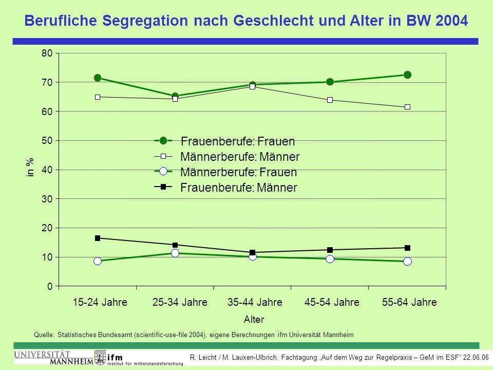 Berufliche Segregation nach Geschlecht und Alter in BW 2004