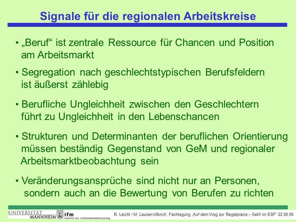 Signale für die regionalen Arbeitskreise
