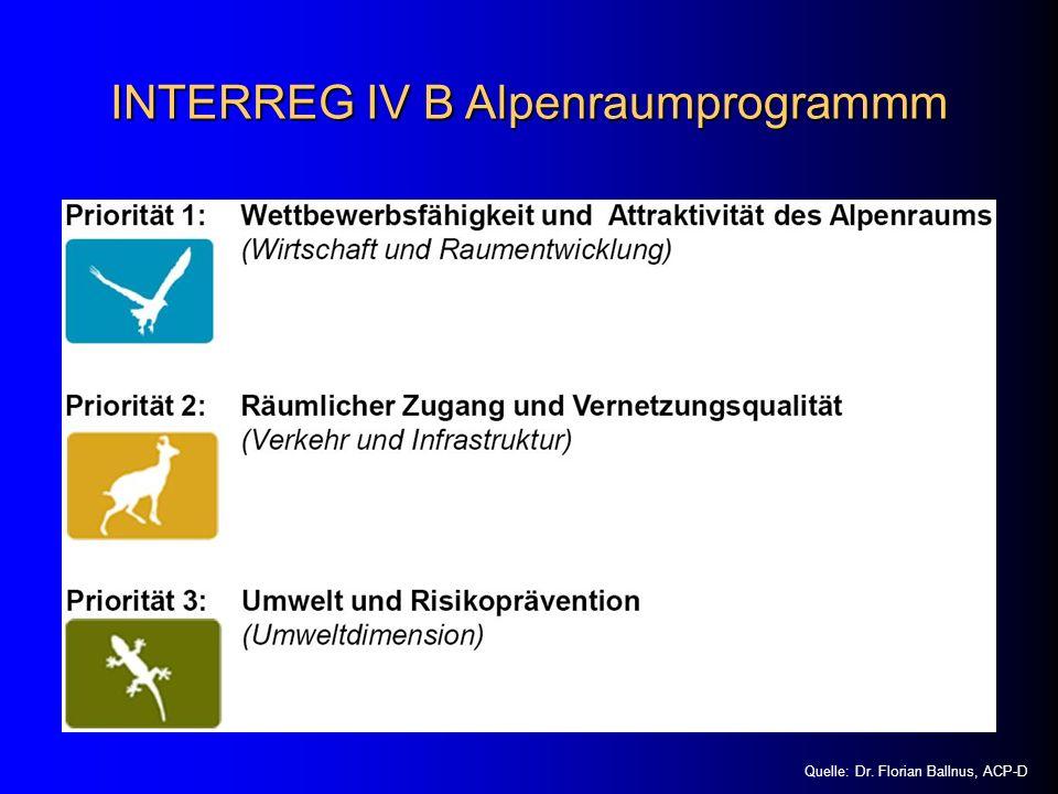 INTERREG IV B Alpenraumprogrammm