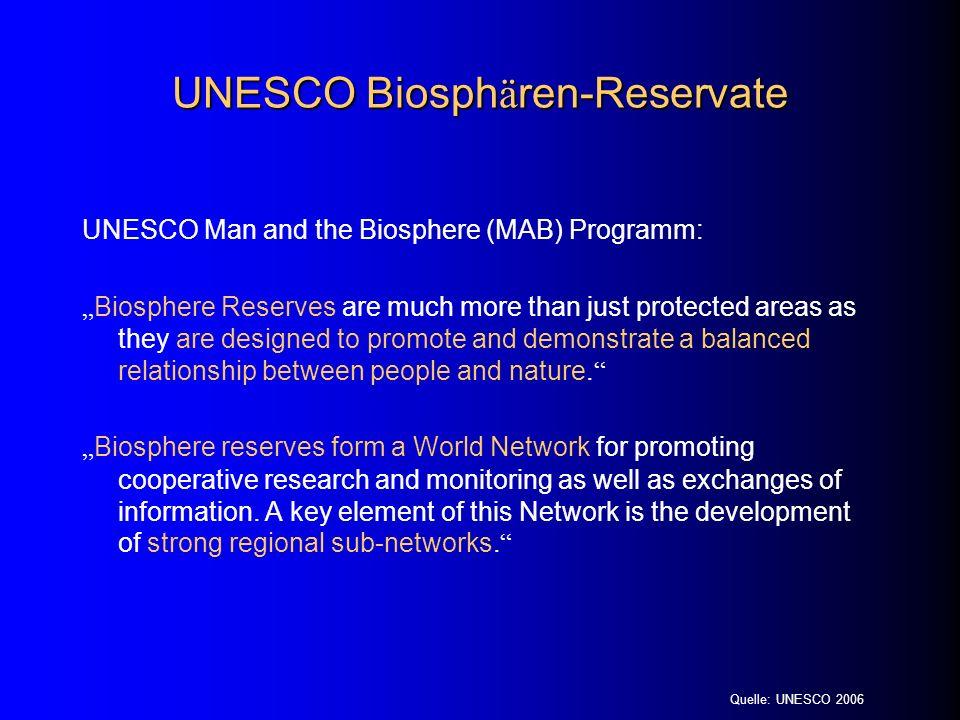 UNESCO Biosphären-Reservate