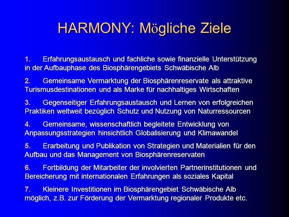 HARMONY: Mögliche Ziele