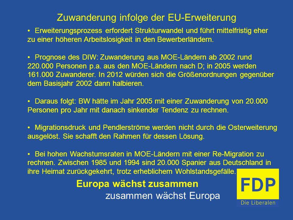 Zuwanderung infolge der EU-Erweiterung