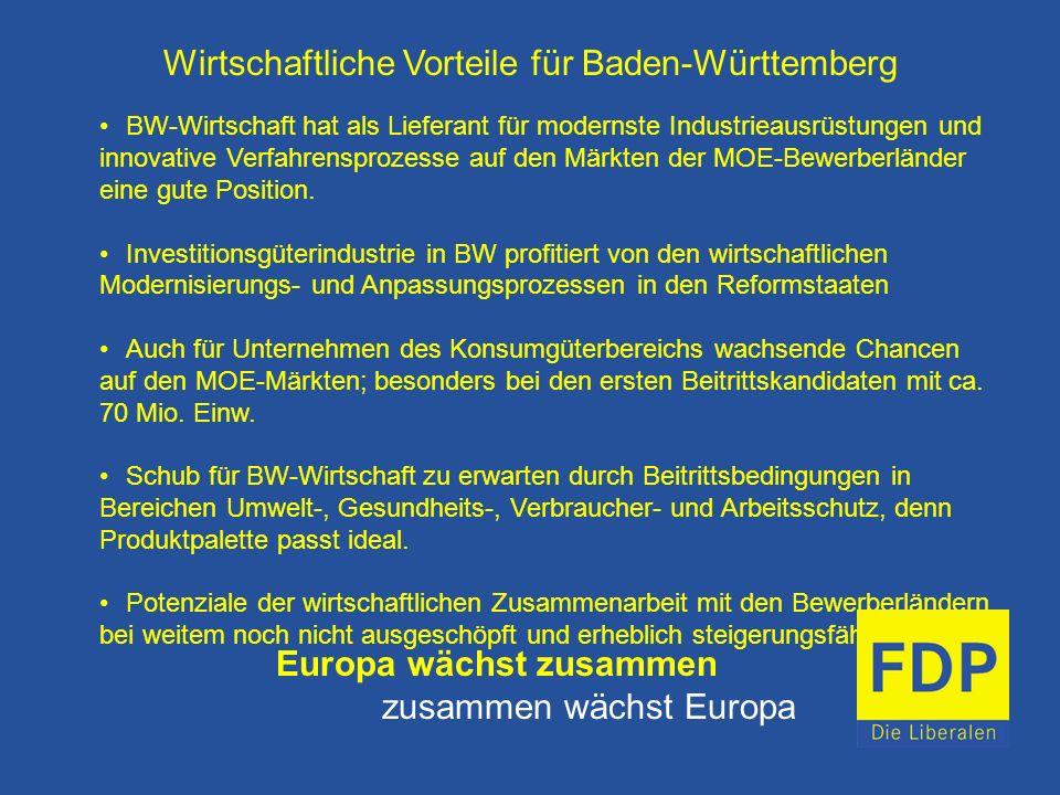 Wirtschaftliche Vorteile für Baden-Württemberg