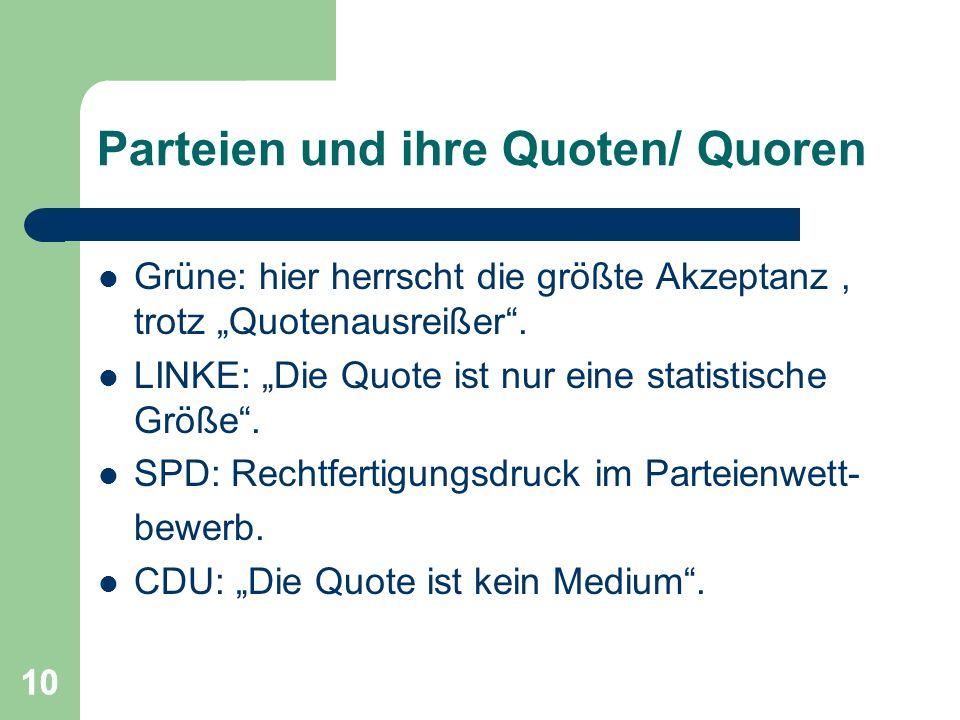 Parteien und ihre Quoten/ Quoren
