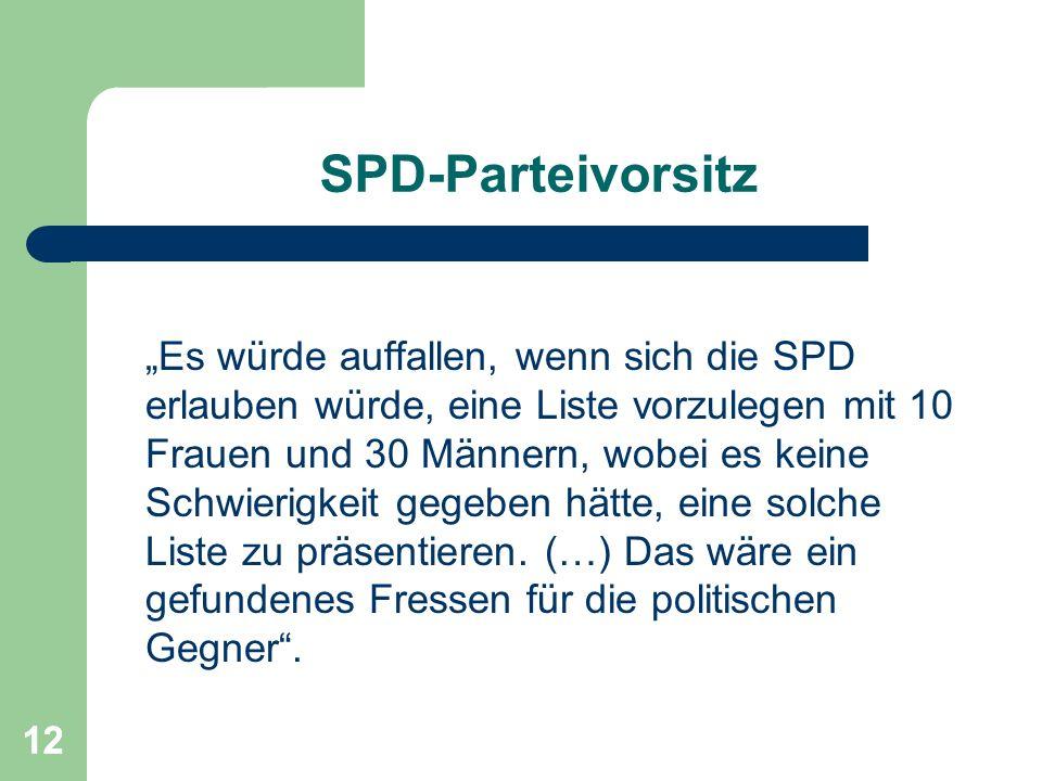 SPD-Parteivorsitz