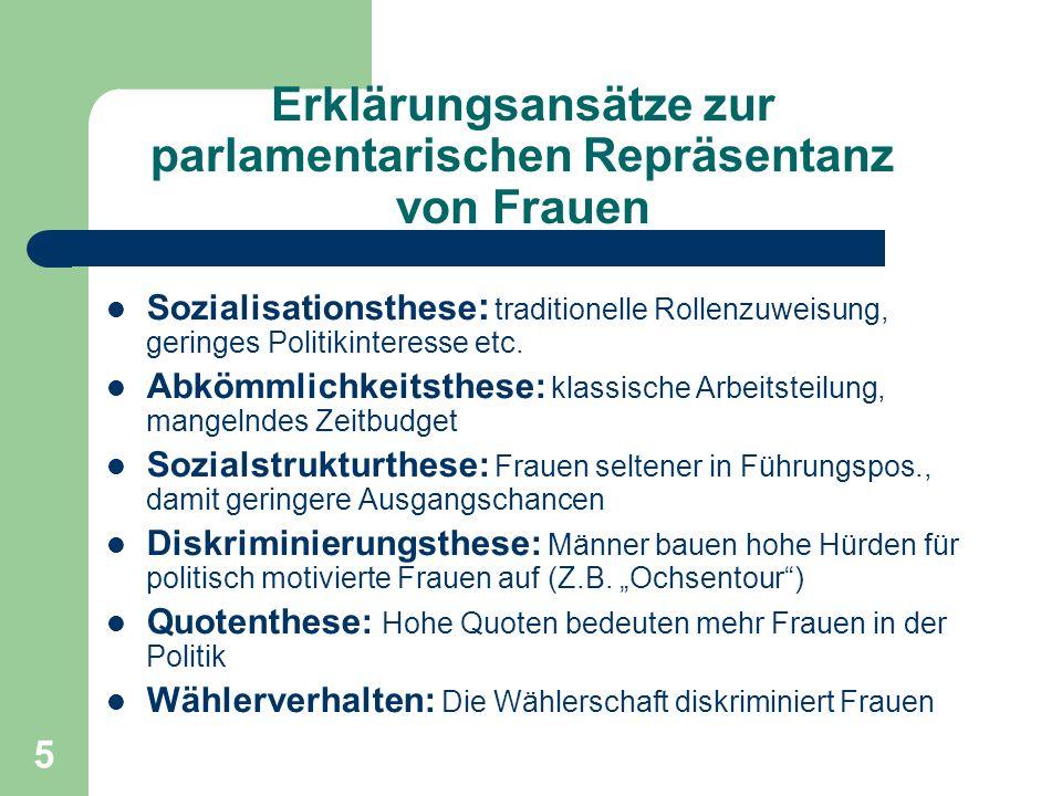 Erklärungsansätze zur parlamentarischen Repräsentanz von Frauen