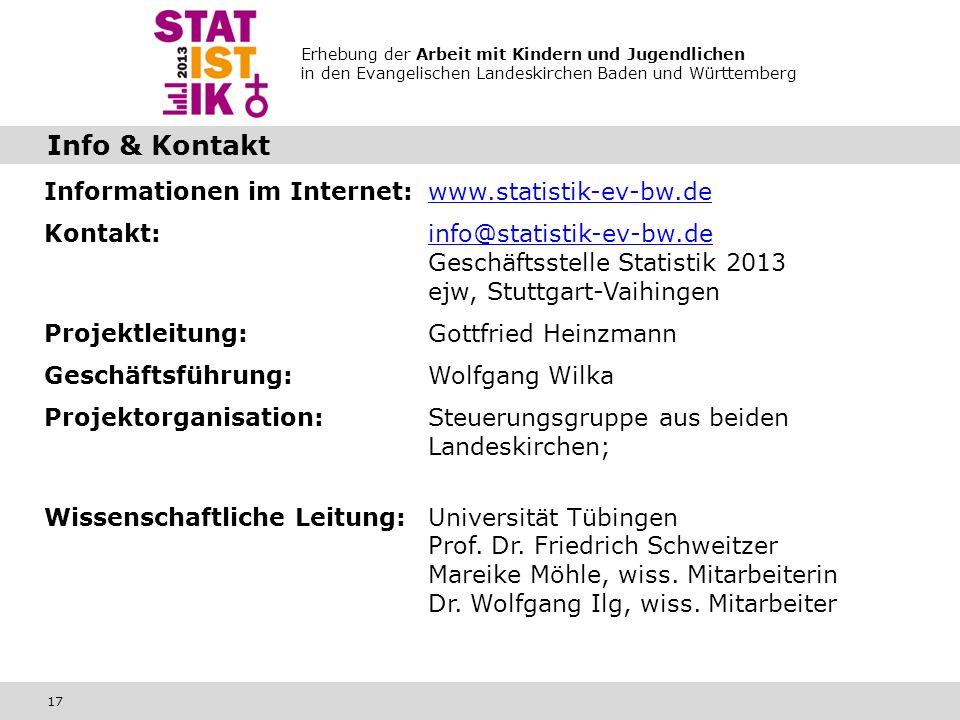 Info & Kontakt Informationen im Internet: www.statistik-ev-bw.de