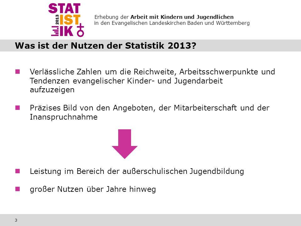 Was ist der Nutzen der Statistik 2013