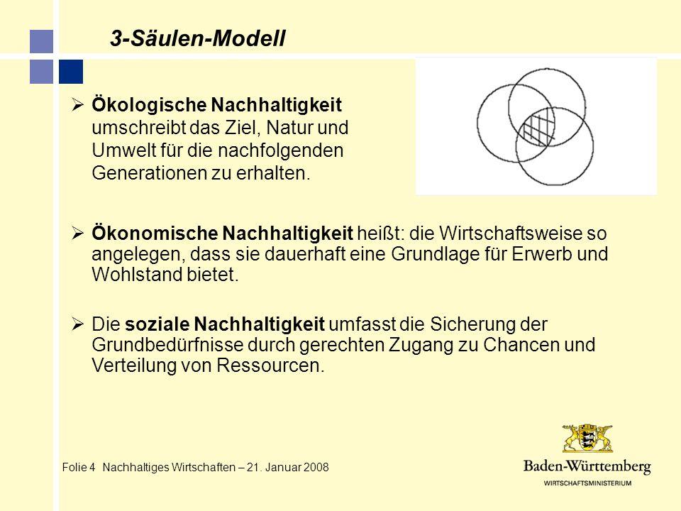3-Säulen-Modell Ökologische Nachhaltigkeit umschreibt das Ziel, Natur und Umwelt für die nachfolgenden Generationen zu erhalten.