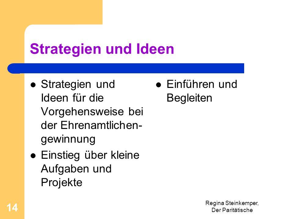 Strategien und Ideen Strategien und Ideen für die Vorgehensweise bei der Ehrenamtlichen-gewinnung. Einstieg über kleine Aufgaben und Projekte.
