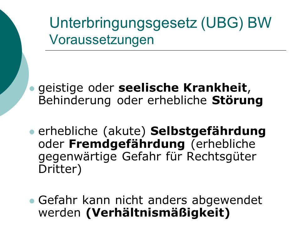 Unterbringungsgesetz (UBG) BW Voraussetzungen