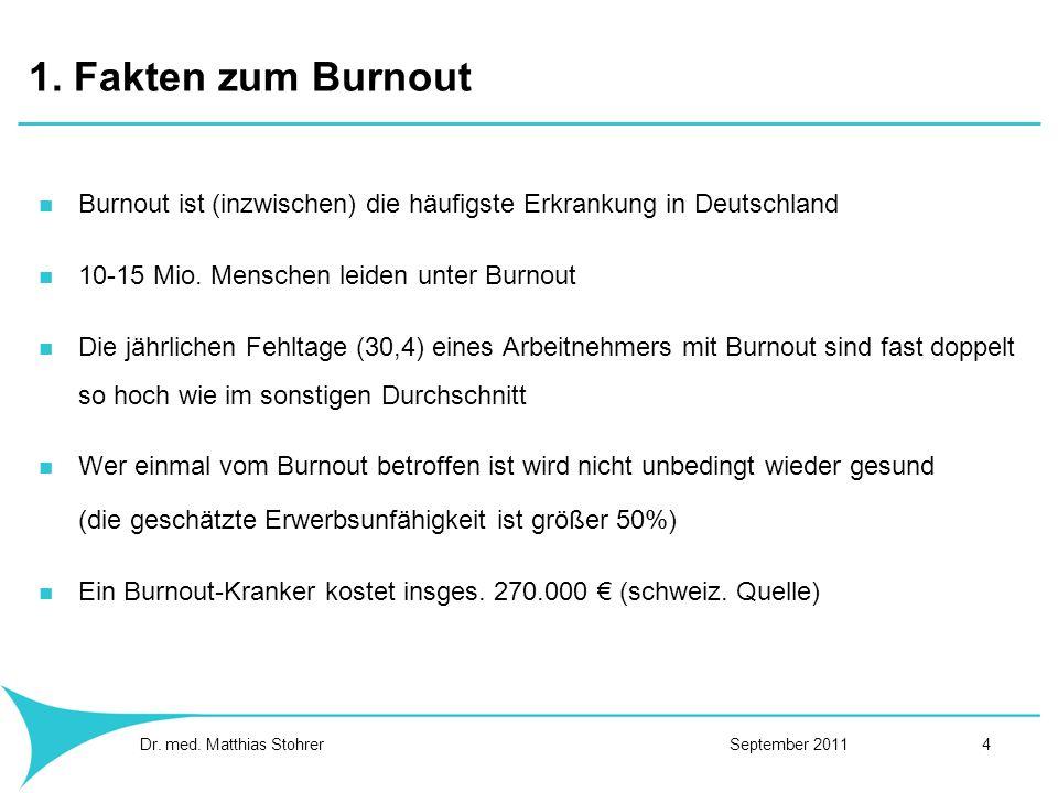1. Fakten zum Burnout Burnout ist (inzwischen) die häufigste Erkrankung in Deutschland. 10-15 Mio. Menschen leiden unter Burnout.