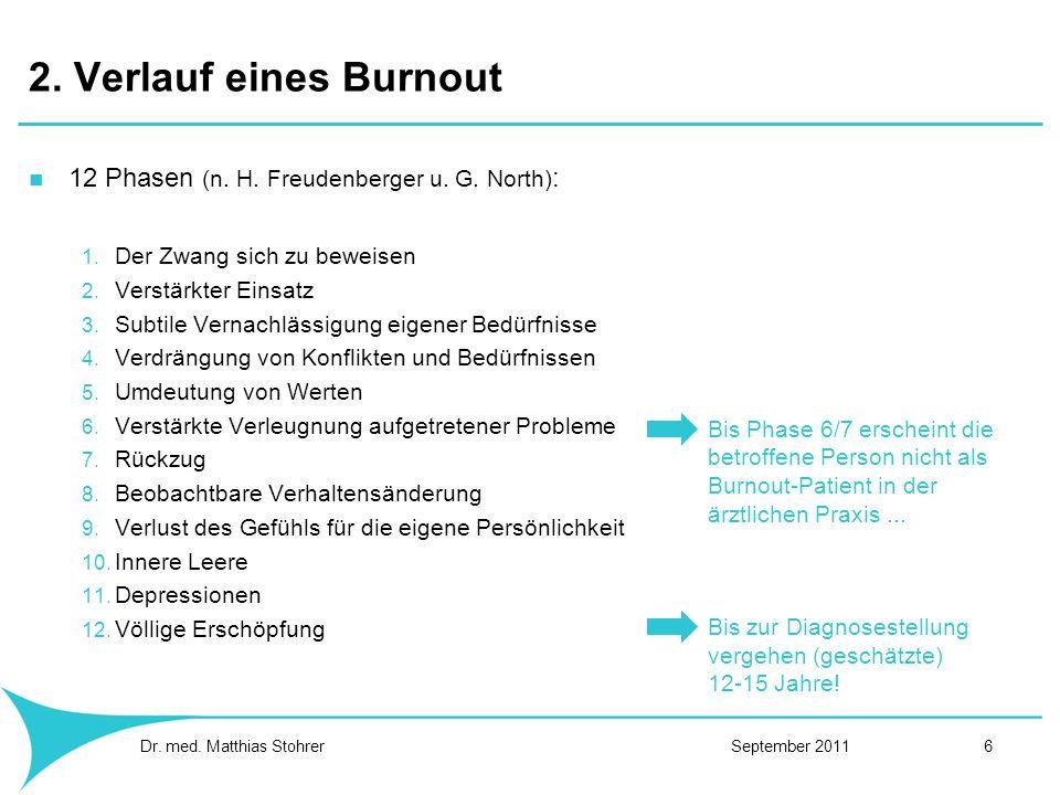 2. Verlauf eines Burnout 12 Phasen (n. H. Freudenberger u. G. North):