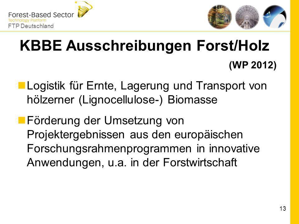 KBBE Ausschreibungen Forst/Holz (WP 2012)