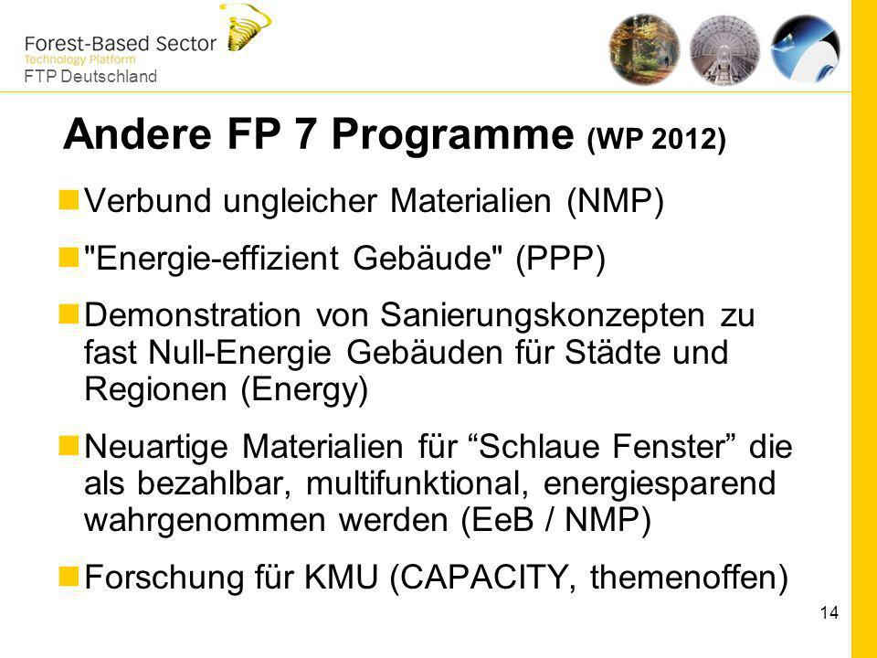 Andere FP 7 Programme (WP 2012)