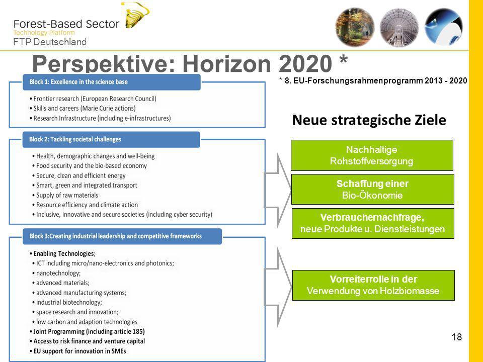 Perspektive: Horizon 2020 *