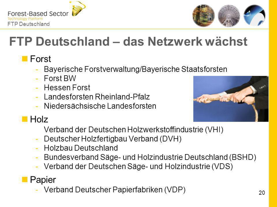 FTP Deutschland – das Netzwerk wächst