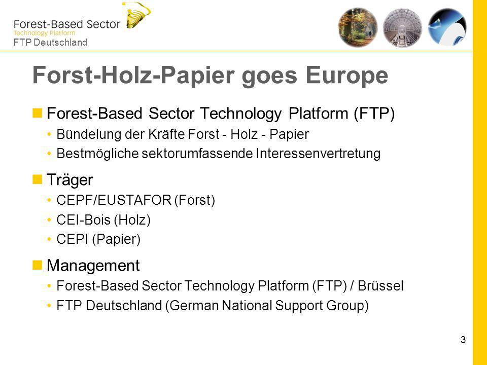Forst-Holz-Papier goes Europe