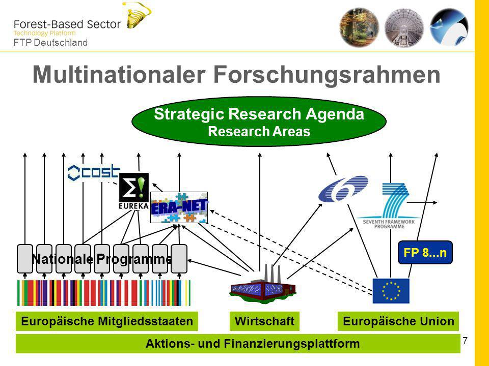 Multinationaler Forschungsrahmen