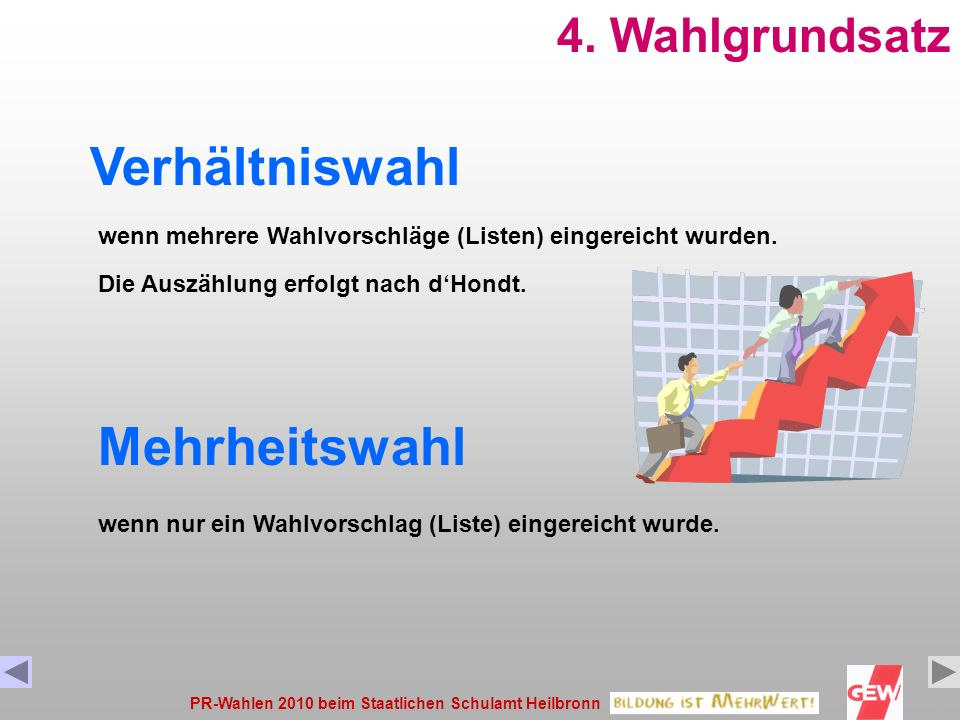 Verhältniswahl Mehrheitswahl 4. Wahlgrundsatz