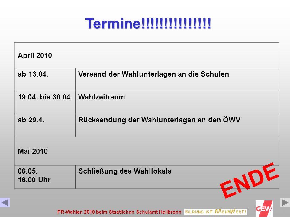 Termine!!!!!!!!!!!!!!! April 2010. ab 13.04. Versand der Wahlunterlagen an die Schulen. 19.04. bis 30.04.