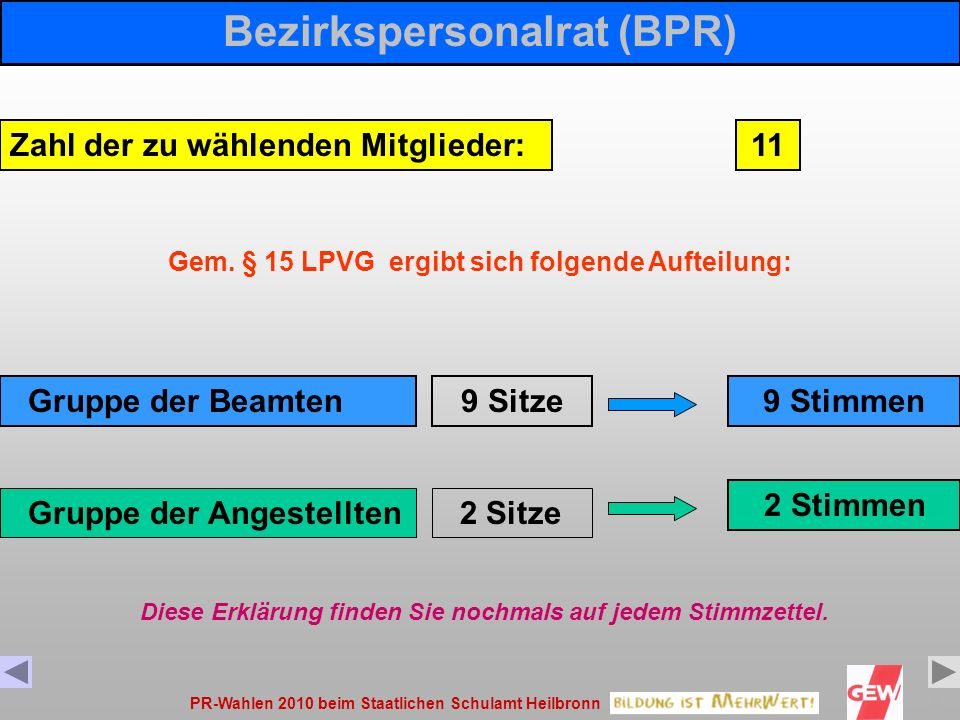 Bezirkspersonalrat (BPR)