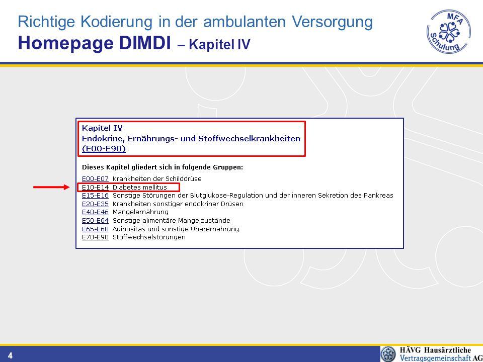 Homepage DIMDI – Kapitel IV