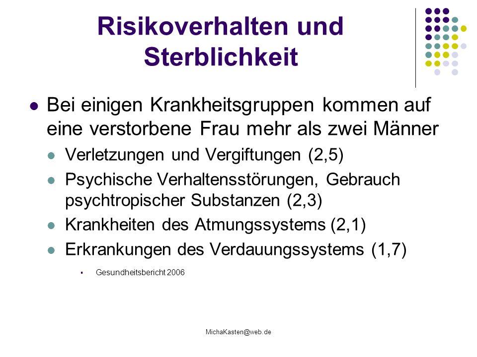 Risikoverhalten und Sterblichkeit