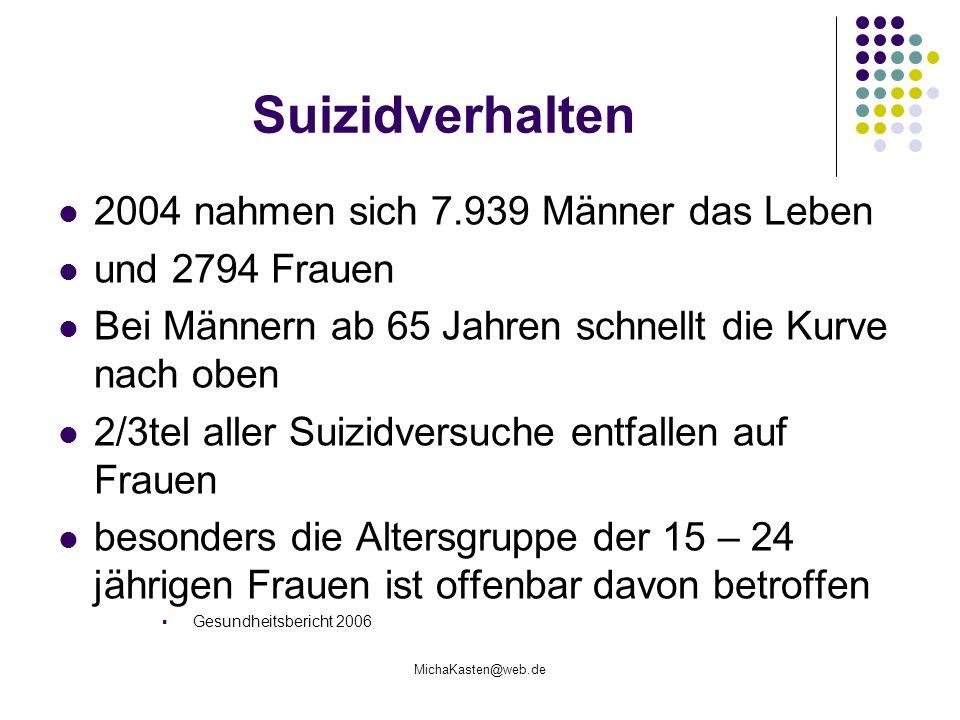 Suizidverhalten 2004 nahmen sich 7.939 Männer das Leben