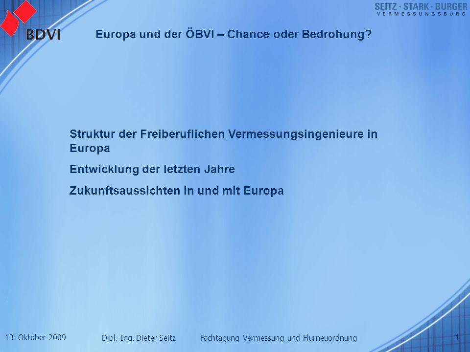 Struktur der Freiberuflichen Vermessungsingenieure in Europa