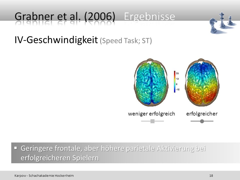 IV-Geschwindigkeit (Speed Task; ST)