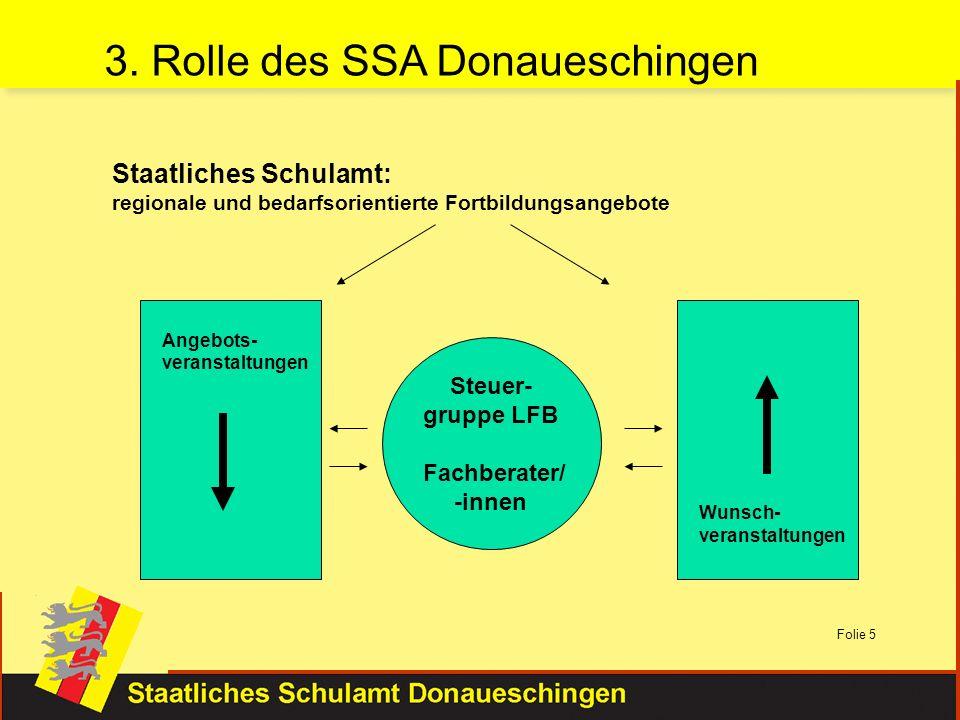 3. Rolle des SSA Donaueschingen
