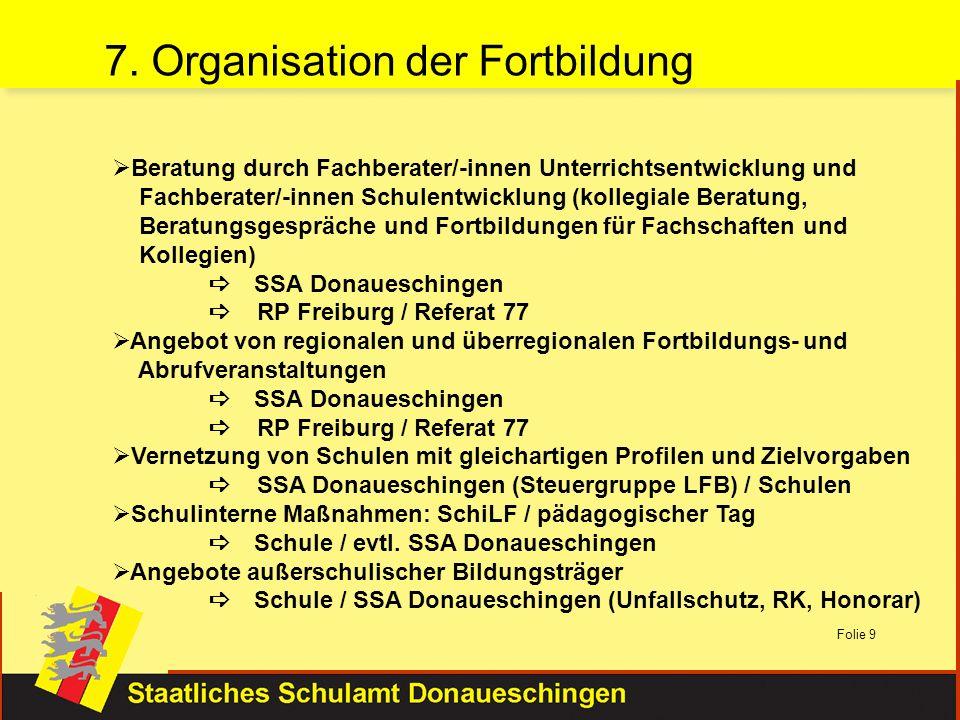 7. Organisation der Fortbildung