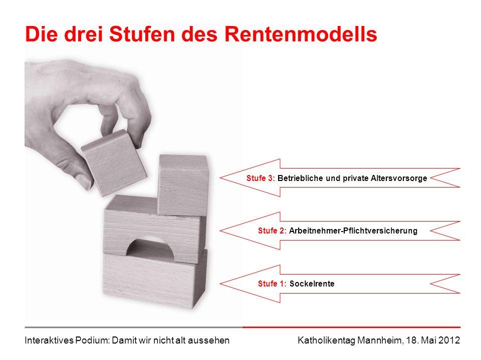 Die drei Stufen des Rentenmodells