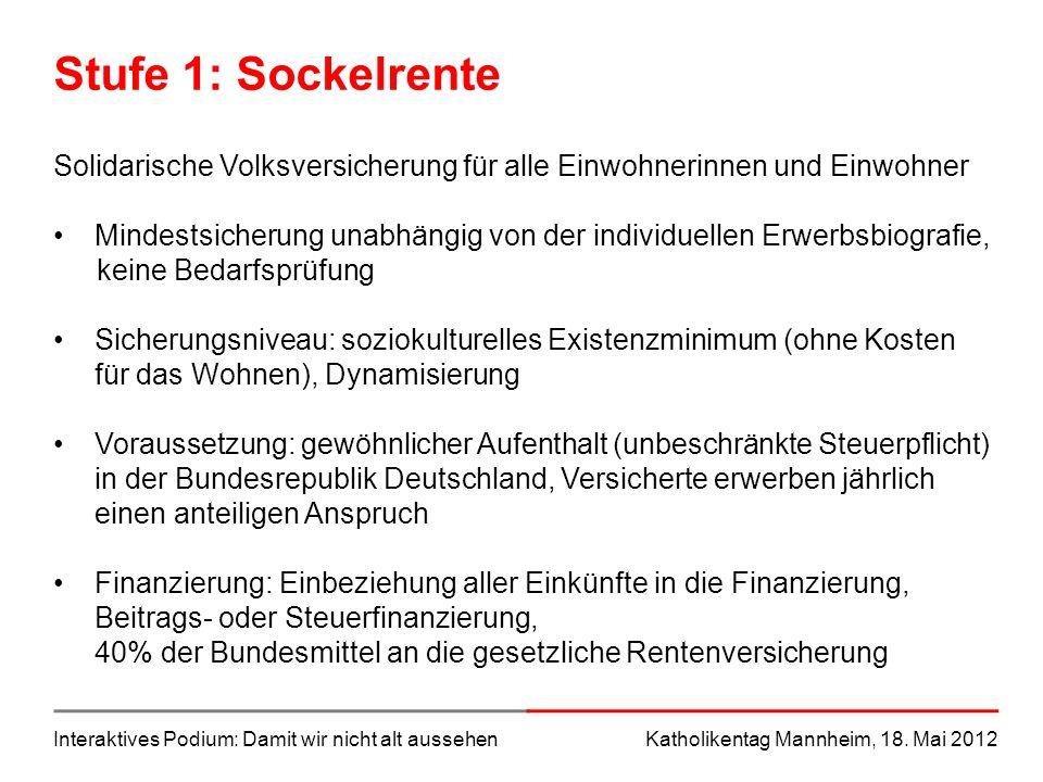 Stufe 1: Sockelrente Solidarische Volksversicherung für alle Einwohnerinnen und Einwohner.