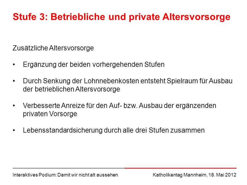 Stufe 3: Betriebliche und private Altersvorsorge