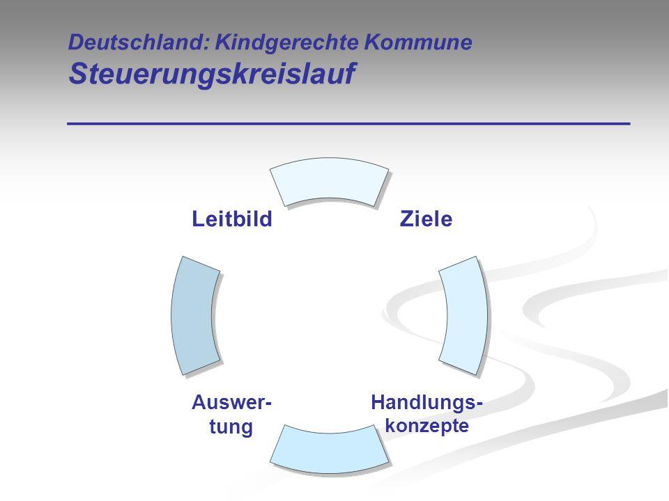 Deutschland: Kindgerechte Kommune Steuerungskreislauf __________________________________
