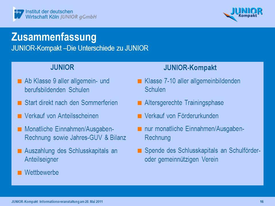 Zusammenfassung JUNIOR-Kompakt –Die Unterschiede zu JUNIOR