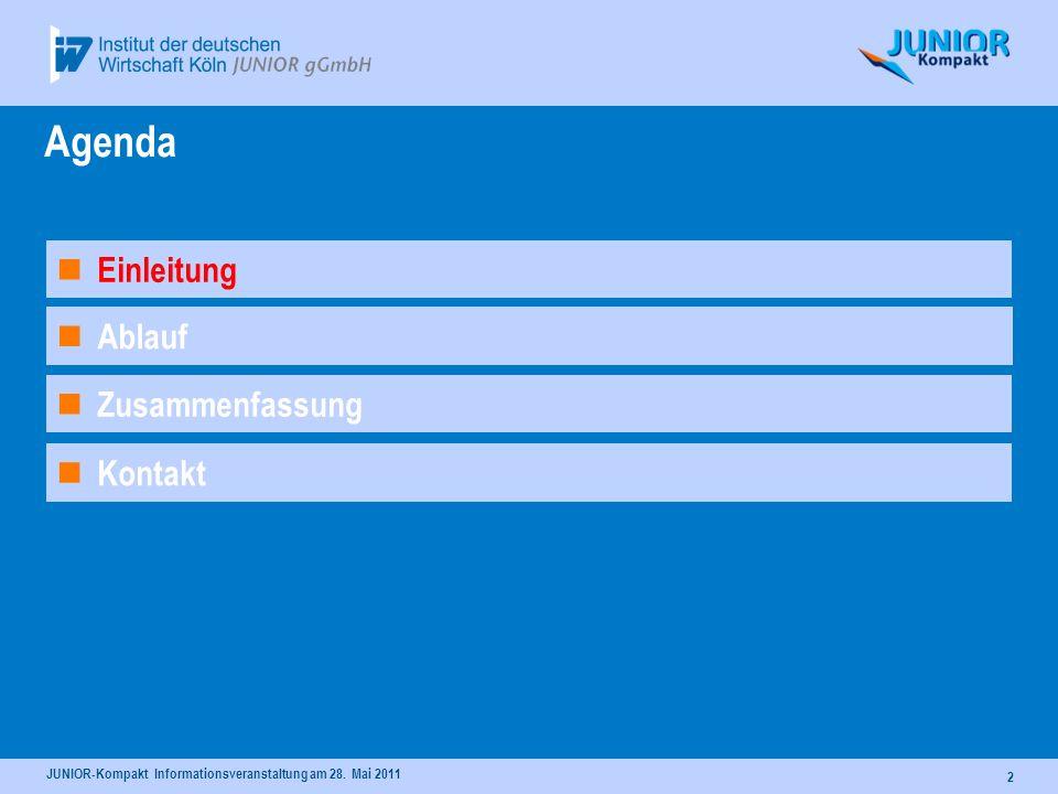 Agenda Einleitung Ablauf Zusammenfassung Kontakt 04.06.2008